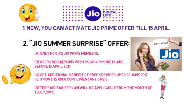 Reliance Jio Free Service