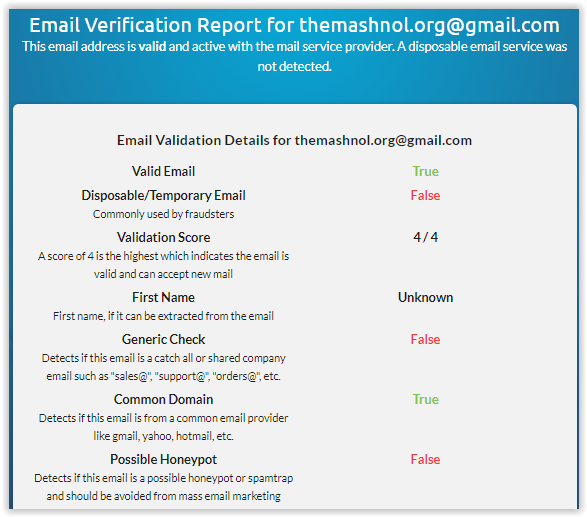Ipquality Score online Free Email Verification service
